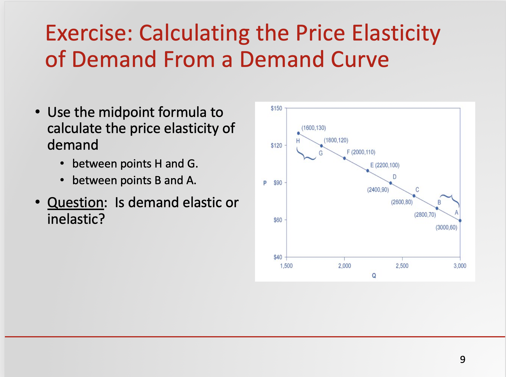 Elasticity: Concepts and Applications Sample Slide
