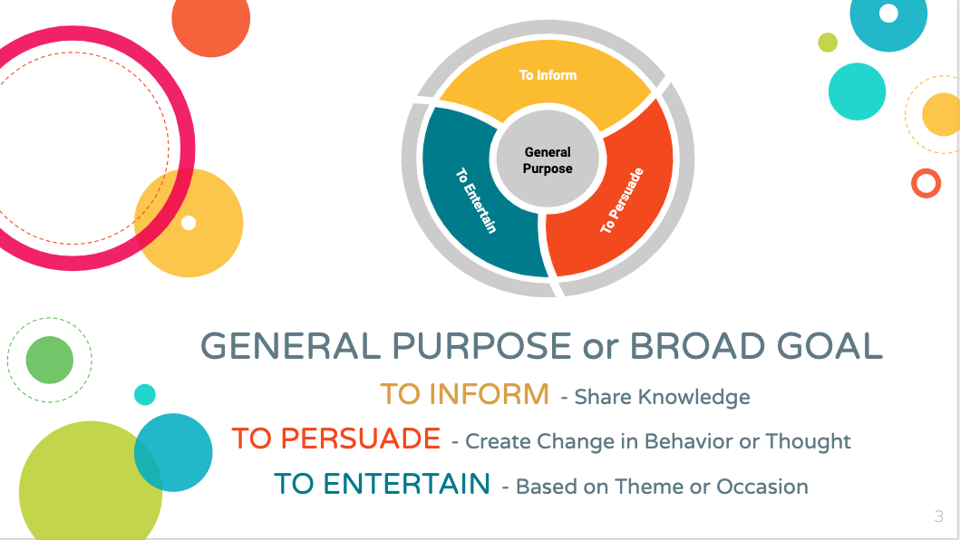 Sample Slide from Speech Purpose and Selecting a Topic