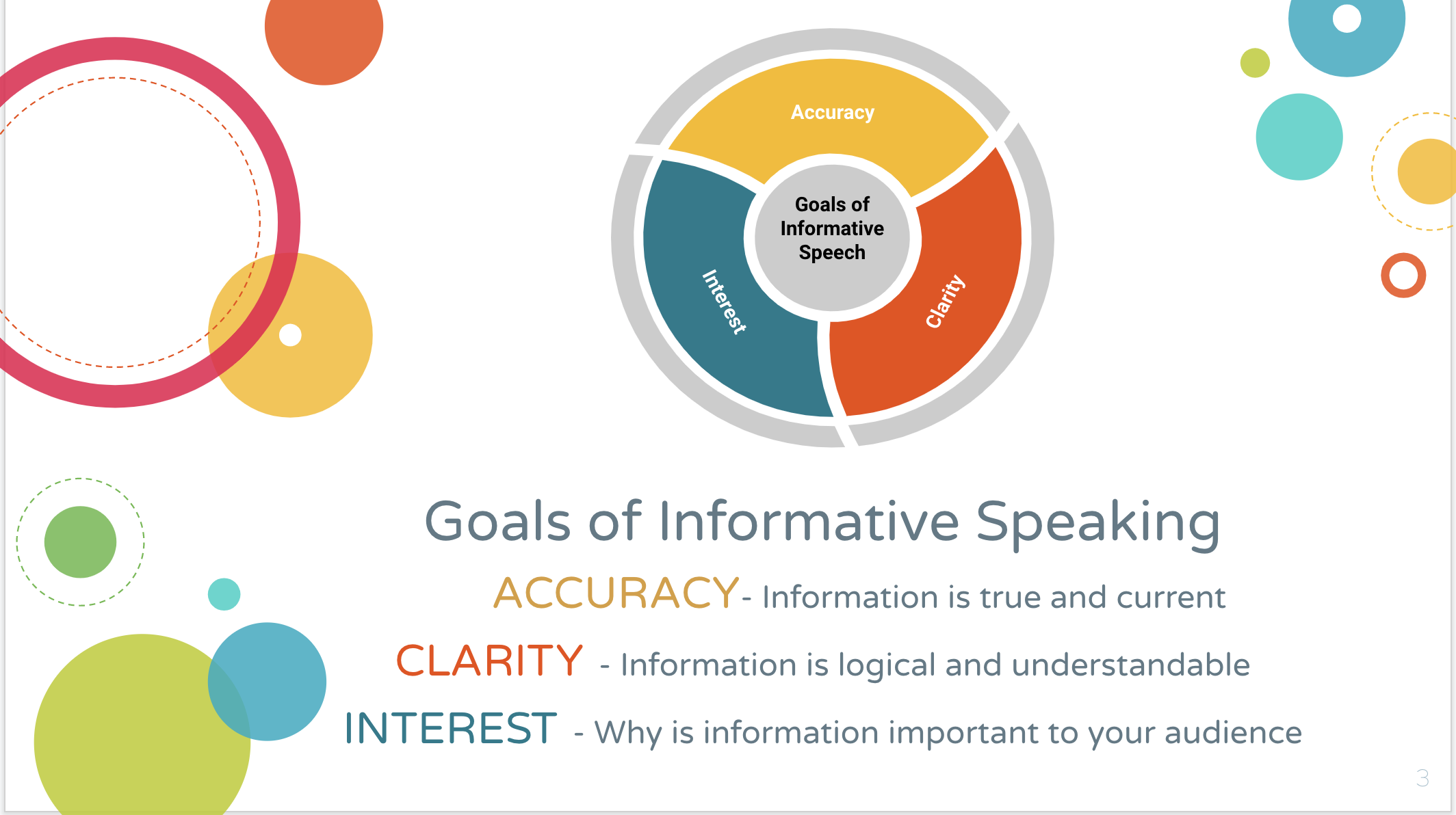 Sample Slide from Informative Speaking PowerPoint Presentation