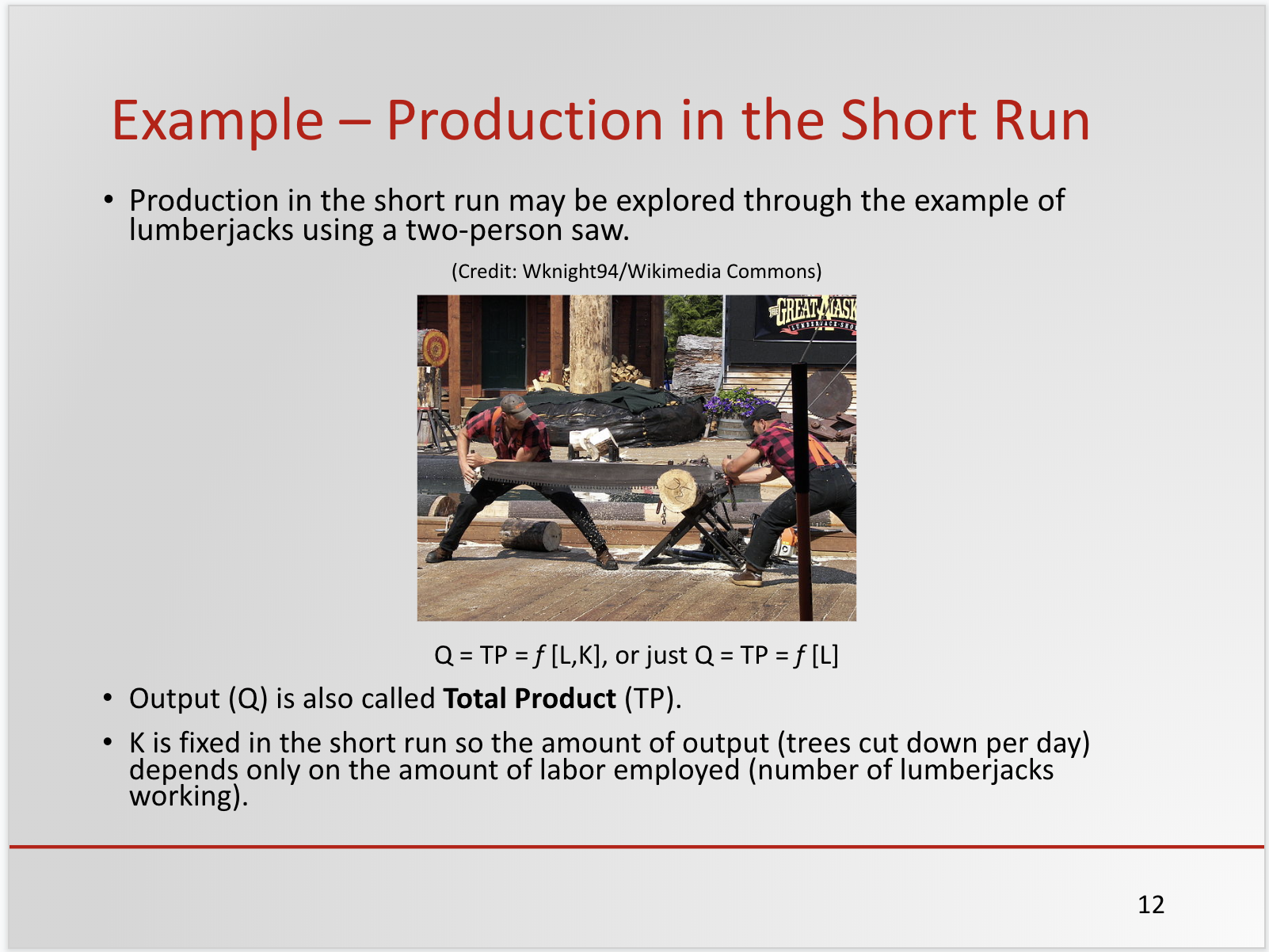 Sample Slide from Production and Cost in the Long and Short Run PowerPoint