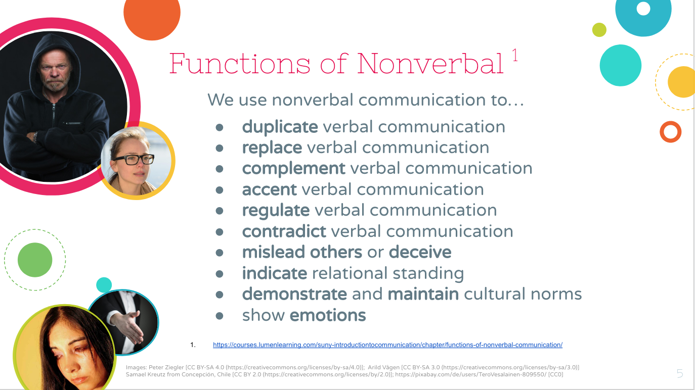 Nonverbal sample lecture slide