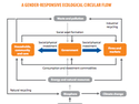 Economic Foundations: Course Map & Recommended Resources